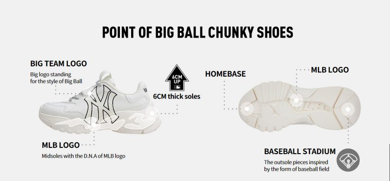 Giày MLB Big Ball Chunky A New York Yankees